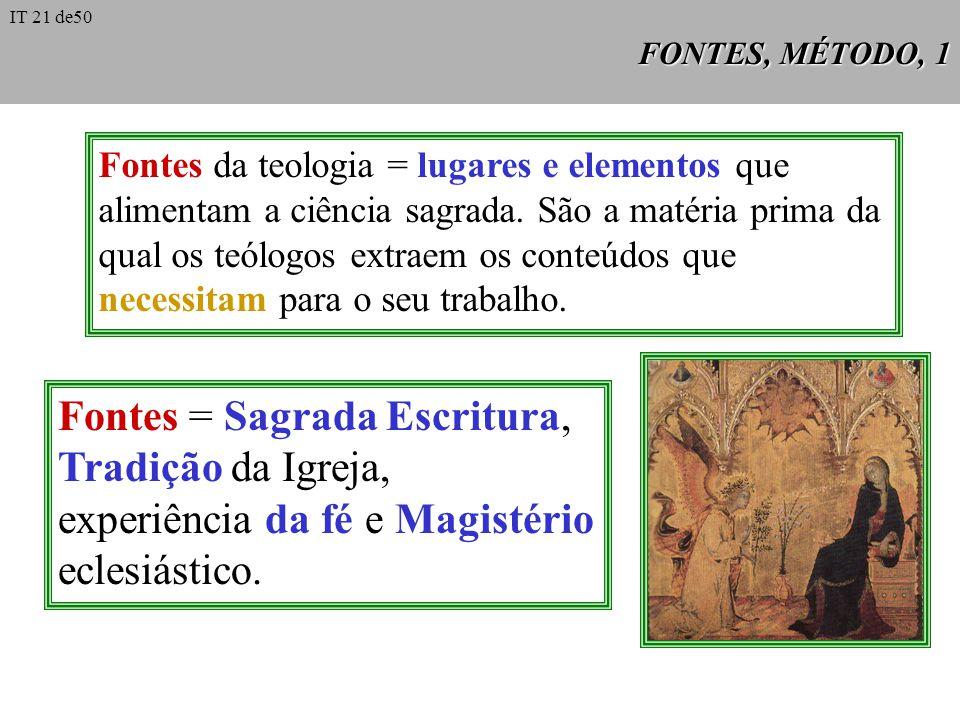 FONTES, MÉTODO, 1 Fontes da teologia = lugares e elementos que alimentam a ciência sagrada. São a matéria prima da qual os teólogos extraem os conteúd