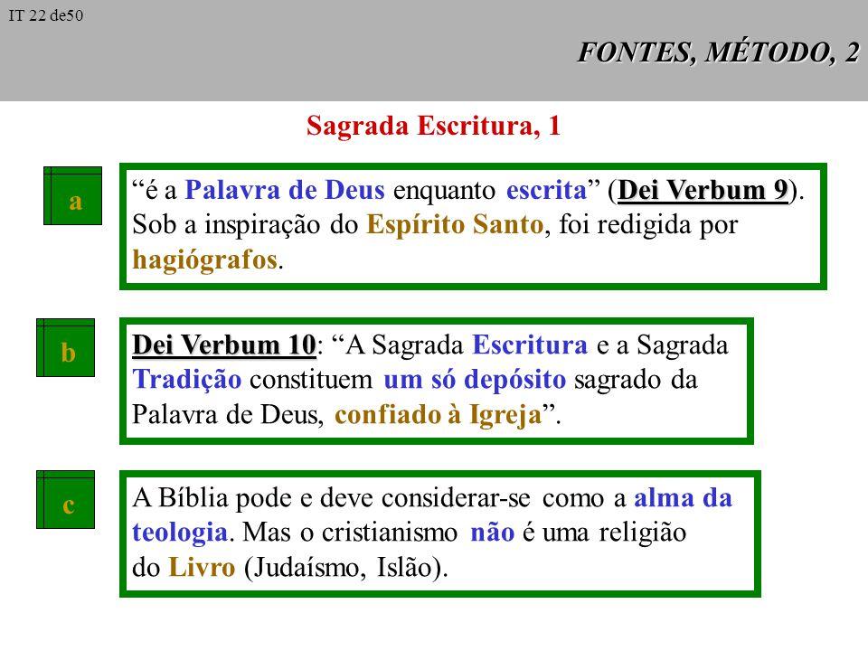 FONTES, MÉTODO, 2 Sagrada Escritura, 1 a Dei Verbum 9é a Palavra de Deus enquanto escrita (Dei Verbum 9). Sob a inspiração do Espírito Santo, foi redi