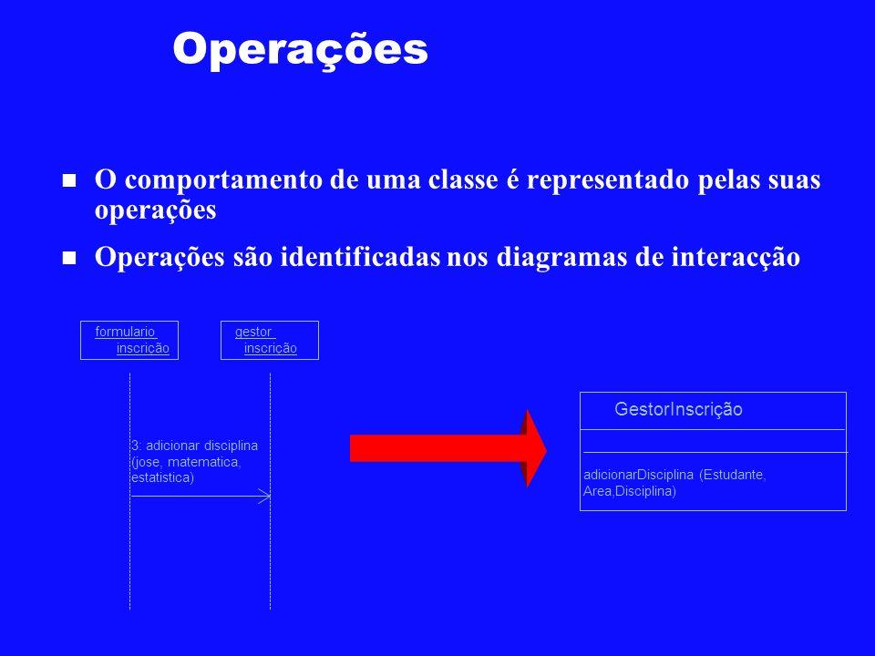 Operações O comportamento de uma classe é representado pelas suas operações Operações são identificadas nos diagramas de interacção formulario inscriç