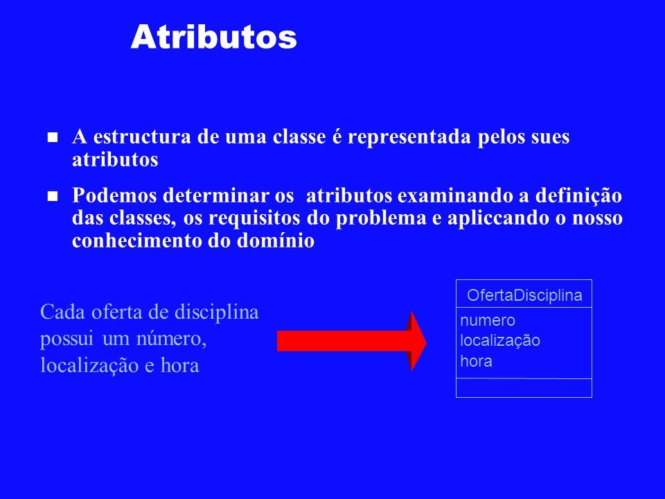 Atributos A estructura de uma classe é representada pelos sues atributos Podemos determinar os atributos examinando a definição das classes, os requis