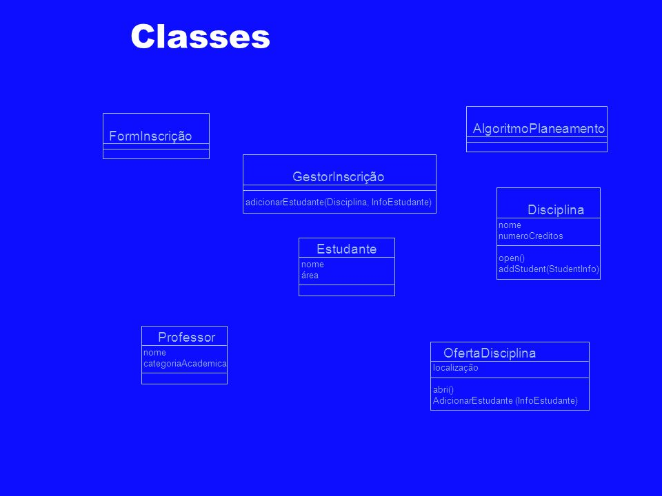 Classes FormInscrição GestorInscrição adicionarEstudante(Disciplina, InfoEstudante) Disciplina nome numeroCreditos open() addStudent(StudentInfo) Estu