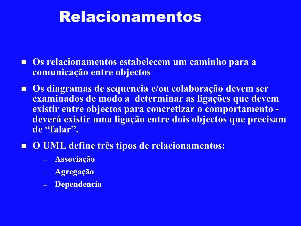 Relacionamentos Os relacionamentos estabelecem um caminho para a comunicação entre objectos Os diagramas de sequencia e/ou colaboração devem ser exami