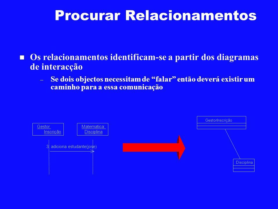 Gestor Inscrição Matematica: Disciplina 3: adiciona estudante(jose) GestorInscrição Disciplina Procurar Relacionamentos Os relacionamentos identificam