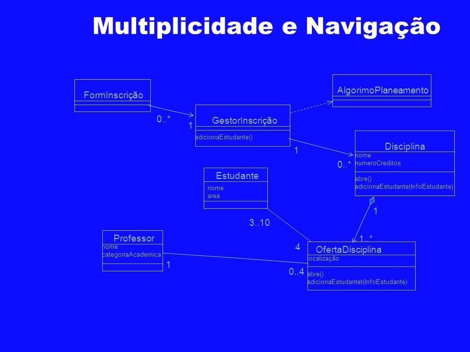Multiplicidade e Navigação FormInscrição GestorInscrição Disciplina Estudante OfertaDisciplina Professor adicionaEstudante() nome numeroCreditos abre(