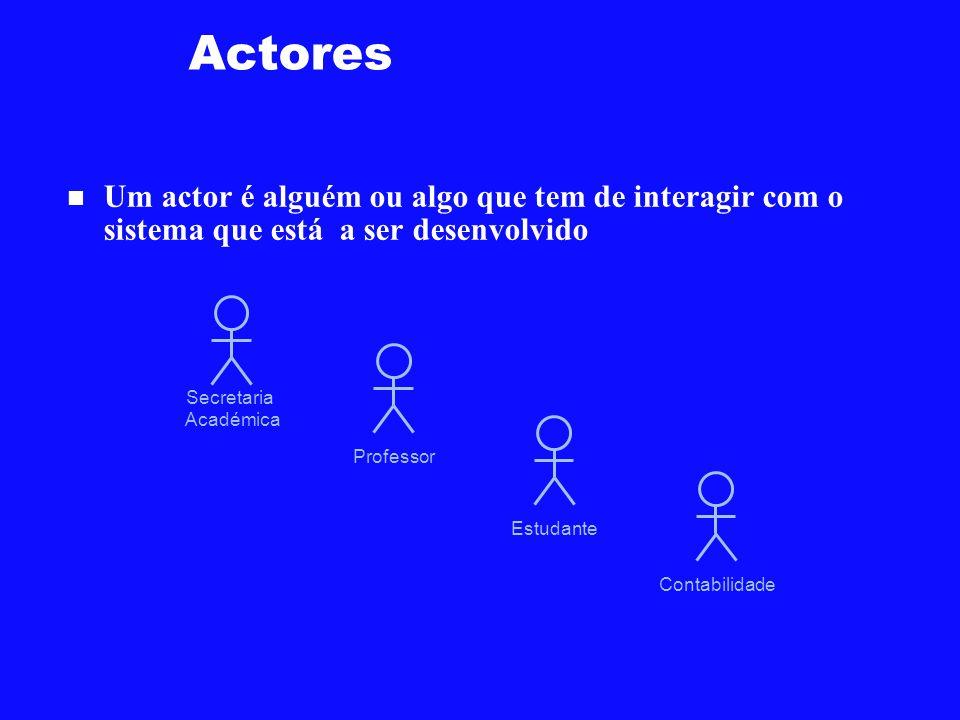Actores Um actor é alguém ou algo que tem de interagir com o sistema que está a ser desenvolvido Estudante Secretaria Académica ProfessorContabilidade