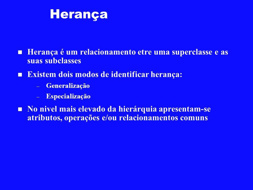 Herança Herança é um relacionamento etre uma superclasse e as suas subclasses Existem dois modos de identificar herança: – Generalização – Especializa