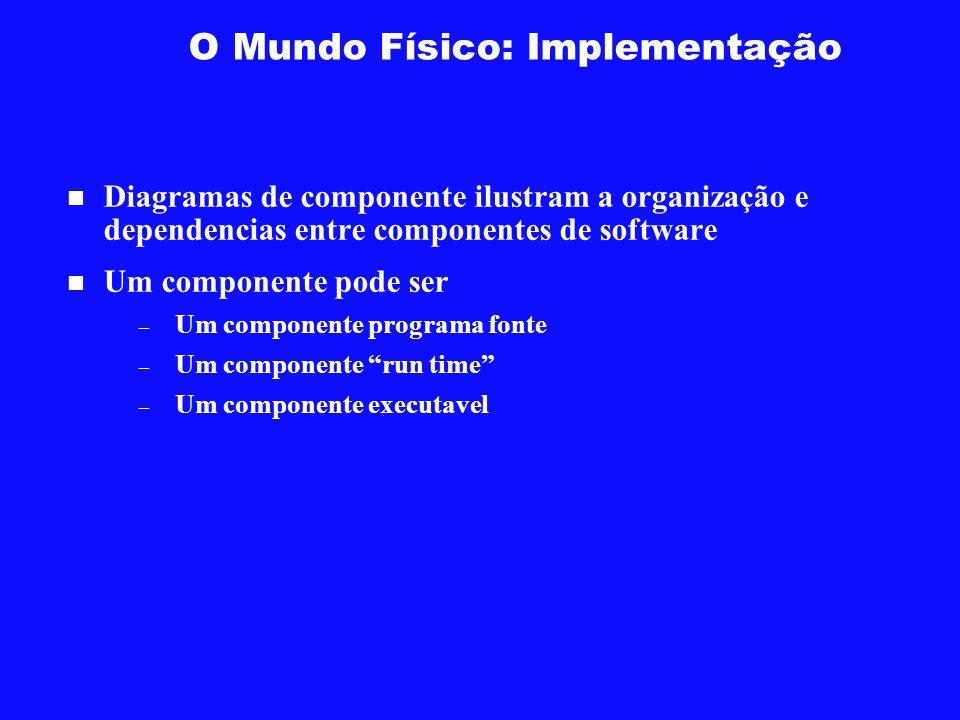 O Mundo Físico: Implementação Diagramas de componente ilustram a organização e dependencias entre componentes de software Um componente pode ser – Um