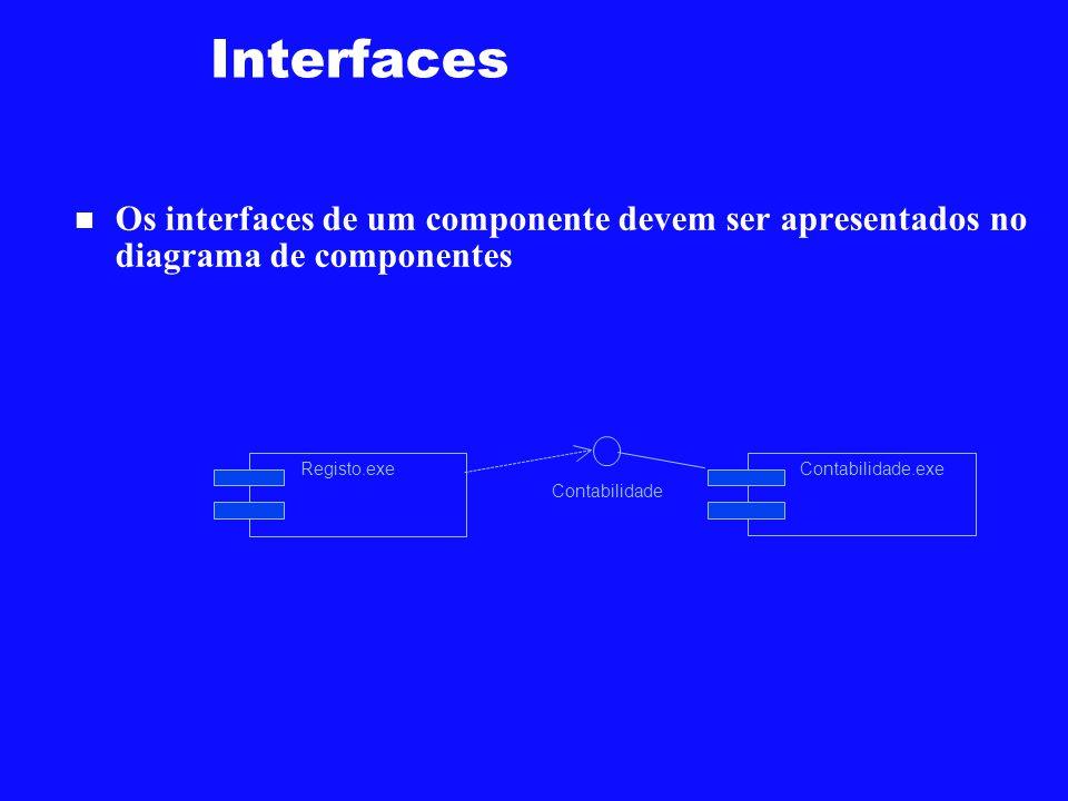 Interfaces Os interfaces de um componente devem ser apresentados no diagrama de componentes Registo.exeContabilidade.exe Contabilidade