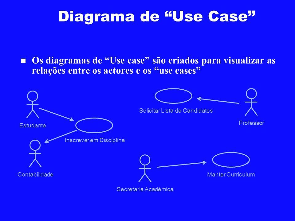 Concretização do Use Case O diagrama de use case apresenta uma visão externa do sistema O diagrama de interacção descreve o funcionamento do use cases através das interacções entre comunidades de objectos.