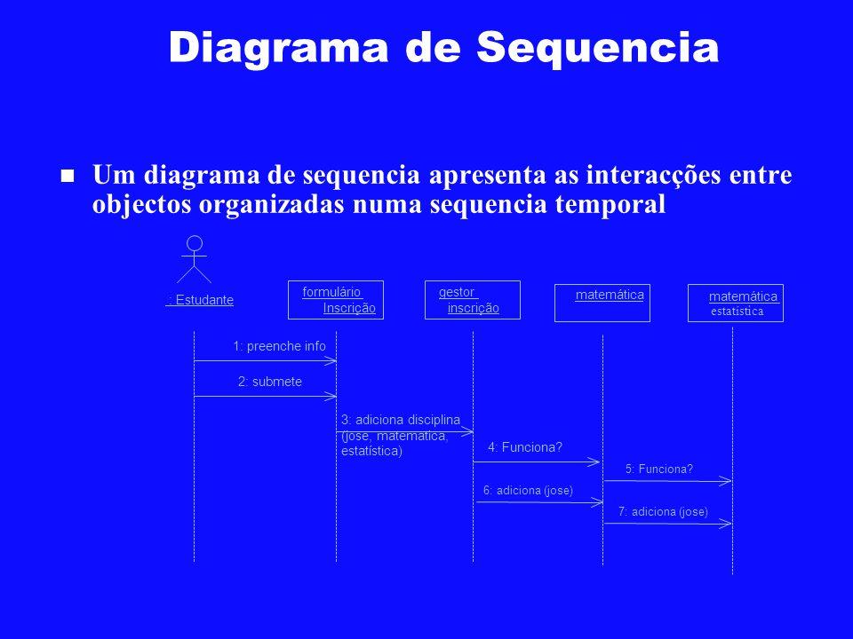 Diagrama de Sequencia Um diagrama de sequencia apresenta as interacções entre objectos organizadas numa sequencia temporal : Estudante formulário Insc