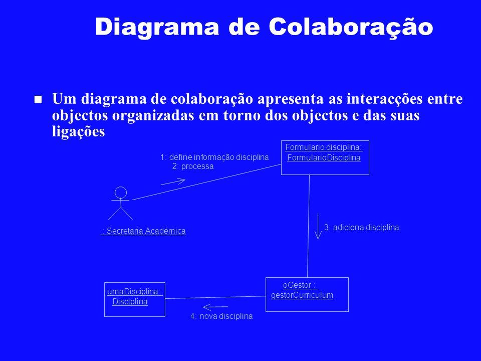 Estensão do UML Os Estereotipos são um mecacnismo de classificação que permitem estender os elementos de notação do UML Os Estereotipos podem ser utilizados para classificar e estender associações, relações de herança, classes e componentes Exemplos: – Estereótipos de classe : fronteira, controlo, entidade, utilidade, excepção, interface – Estereótipos de herança: uses e extends – Estereótipos de componente: subsistema Control GestorInscrição Excepção Inscrição Recusada