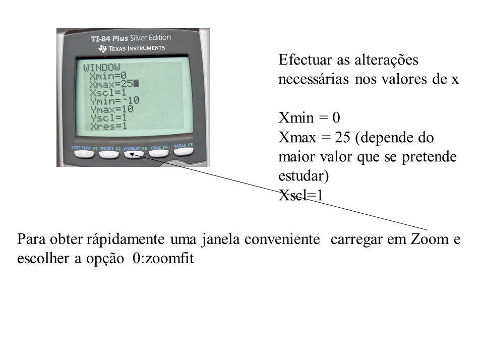 Efectuar as alterações necessárias nos valores de x Xmin = 0 Xmax = 25 (depende do maior valor que se pretende estudar) Xscl=1 Para obter rápidamente uma janela conveniente carregar em Zoom e escolher a opção 0:zoomfit