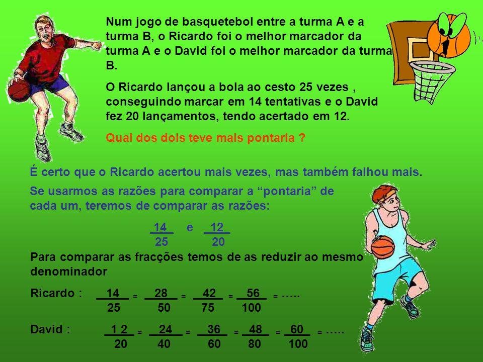 Num jogo de basquetebol entre a turma A e a turma B, o Ricardo foi o melhor marcador da turma A e o David foi o melhor marcador da turma B. O Ricardo