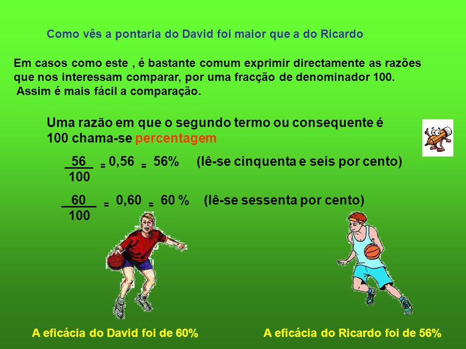 Como vês a pontaria do David foi maior que a do Ricardo Em casos como este, é bastante comum exprimir directamente as razões que nos interessam compar