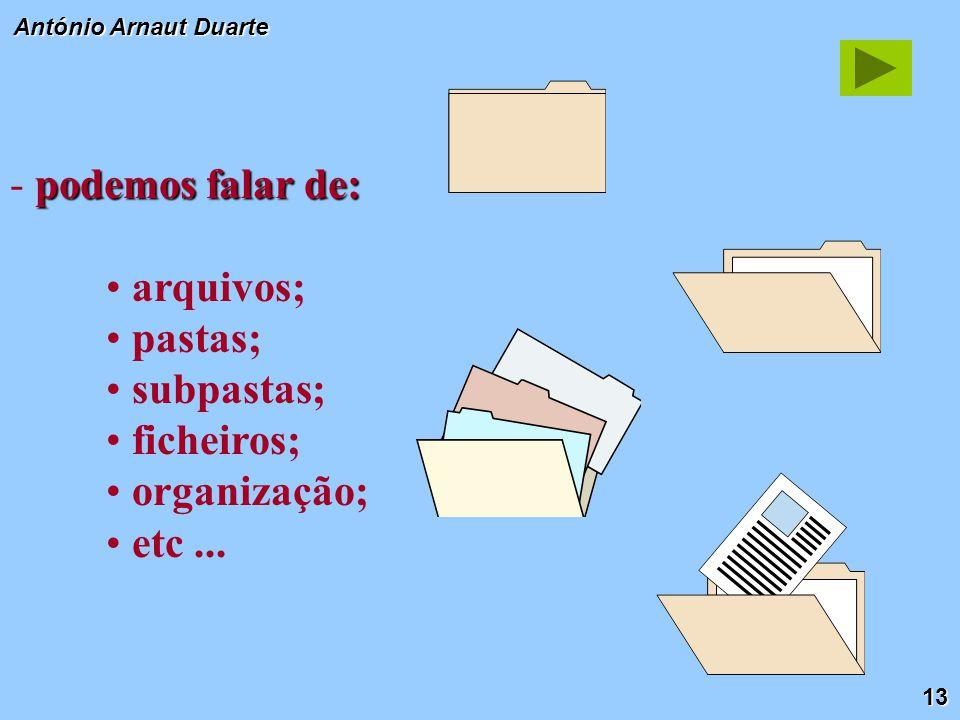 13 António Arnaut Duarte podemos falar de: - podemos falar de: arquivos; pastas; subpastas; ficheiros; organização; etc...
