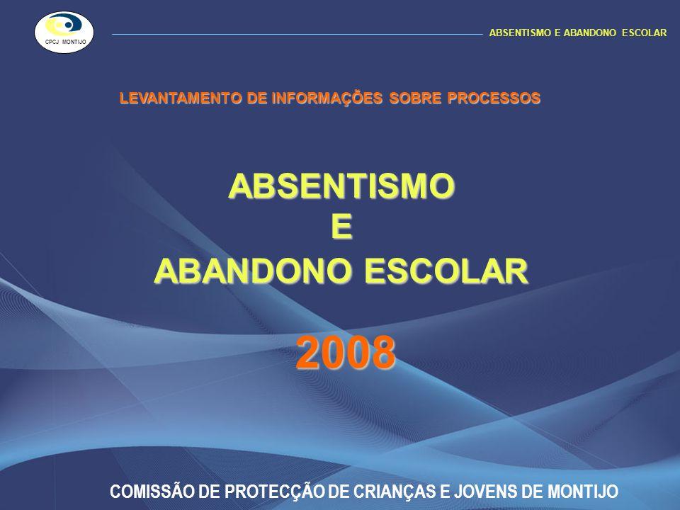ABSENTISMO E ABANDONO ESCOLAR COMISSÃO DE PROTECÇÃO DE CRIANÇAS E JOVENS DE MONTIJO ABSENTISMO E ABANDONO ESCOLAR CPCJ MONTIJO LEVANTAMENTO DE INFORMAÇÕES SOBRE PROCESSOS 2008