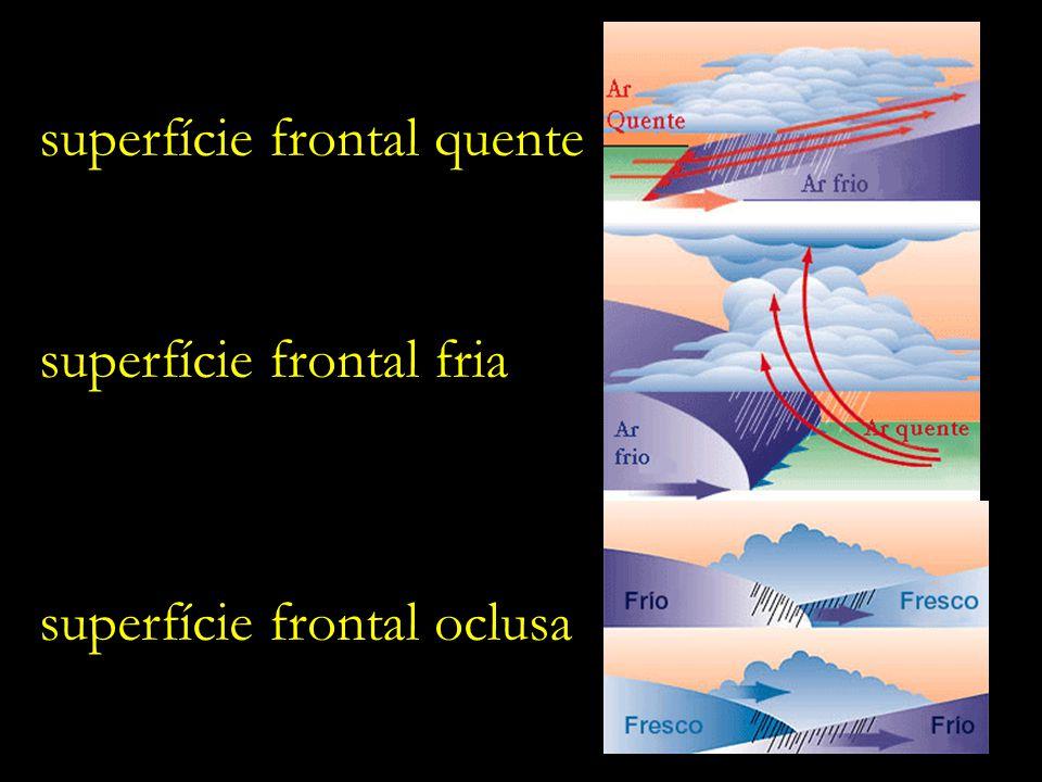 superfície frontal quente superfície frontal fria superfície frontal oclusa