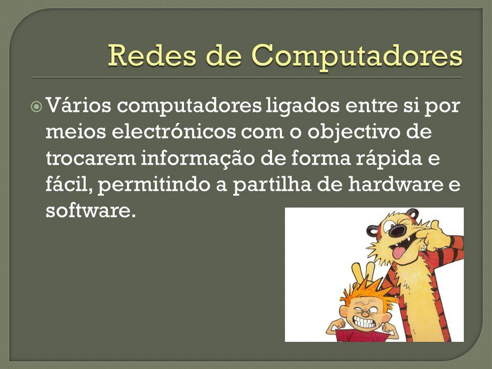 Partilha de hardware Partilha de uma impressora na rede, poupando os custos de ter uma impressora para cada computador; Partilha de um modem podendo os vários computadores da rede aceder à Internet por uma só linha telefónica; O mesmo se pode aplicar a discos rígidos, drives de CD/DVD, etc.