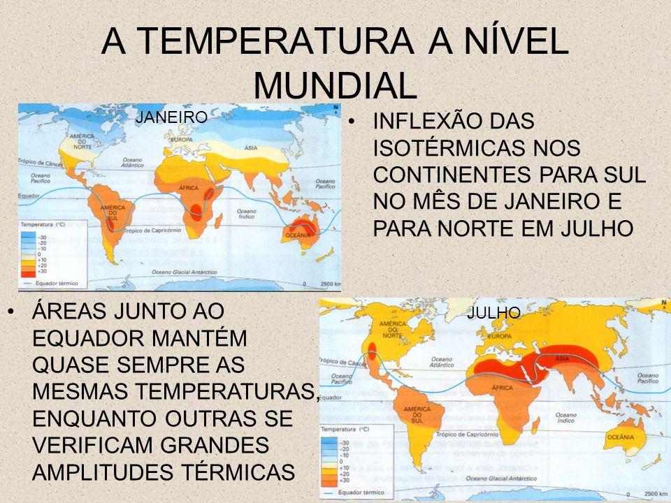 A TEMPERATURA A NÍVEL MUNDIAL JANEIRO JULHO INFLEXÃO DAS ISOTÉRMICAS NOS CONTINENTES PARA SUL NO MÊS DE JANEIRO E PARA NORTE EM JULHO ÁREAS JUNTO AO E