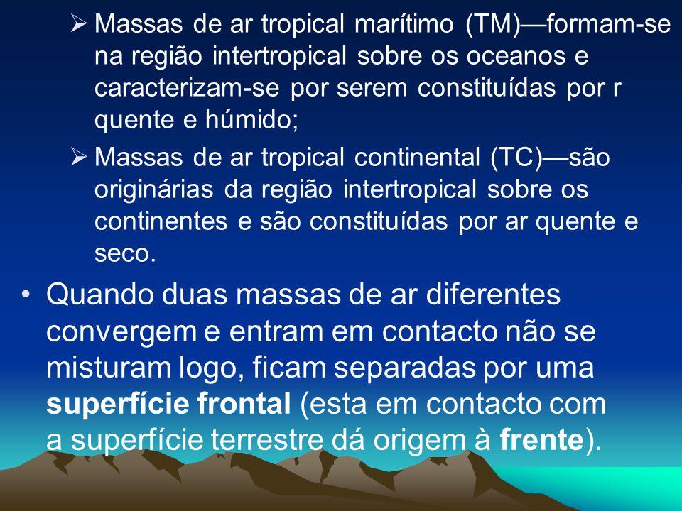 Massas de ar tropical marítimo (TM)formam-se na região intertropical sobre os oceanos e caracterizam-se por serem constituídas por r quente e húmido;