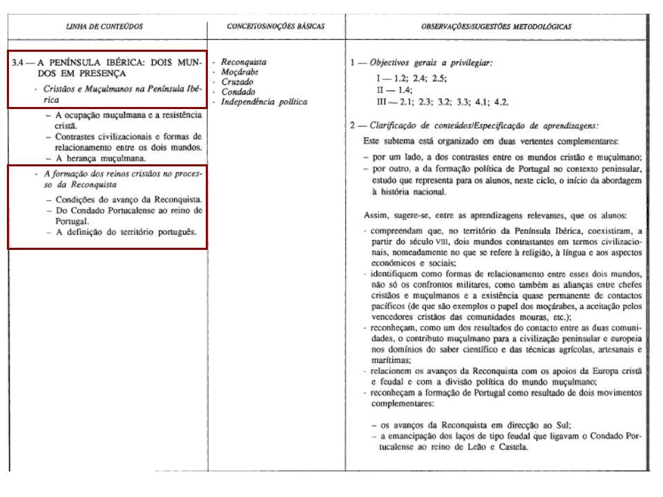 7º ano 4. PORTUGAL NO CONTEXTO EUROPEU DOS SÉCULOS XII A XIV