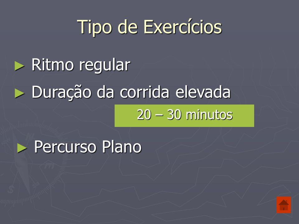 Exercício Prático 15 segundos 43 bat./15 seg.X 4 = 172 bat./min.