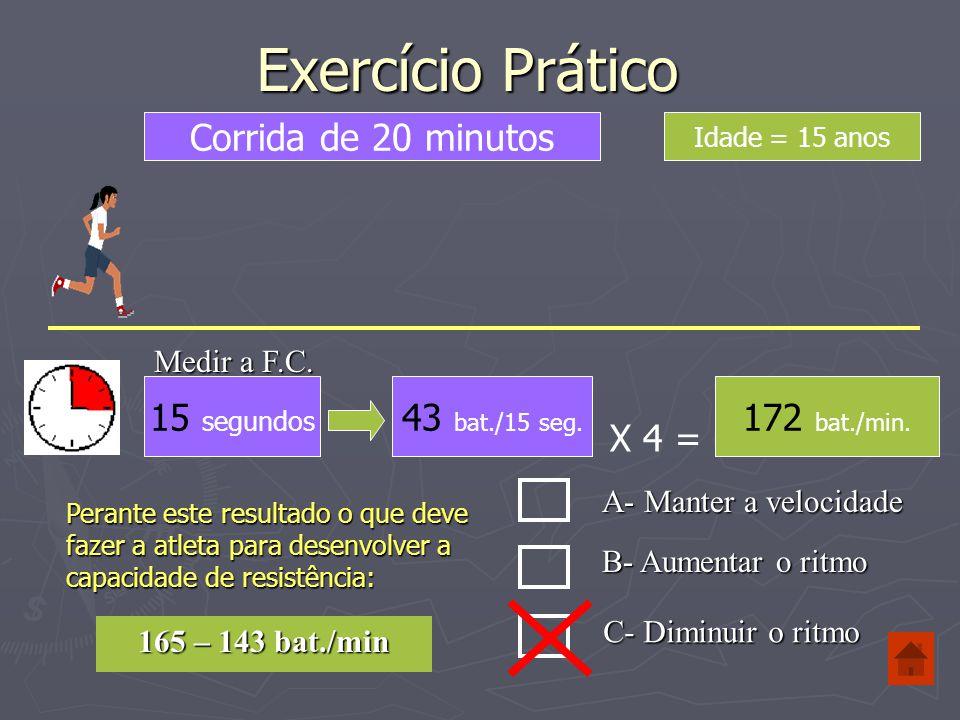 Exercício Prático Corrida de 20 minutos Idade = 15 anos 165 – 143 bat./min Frequencia cardíaca de esforço (bat./min) 165 165/4= 41 bat/15 segundos 143/4= 36 bat/15 segundos 143 41 - 36