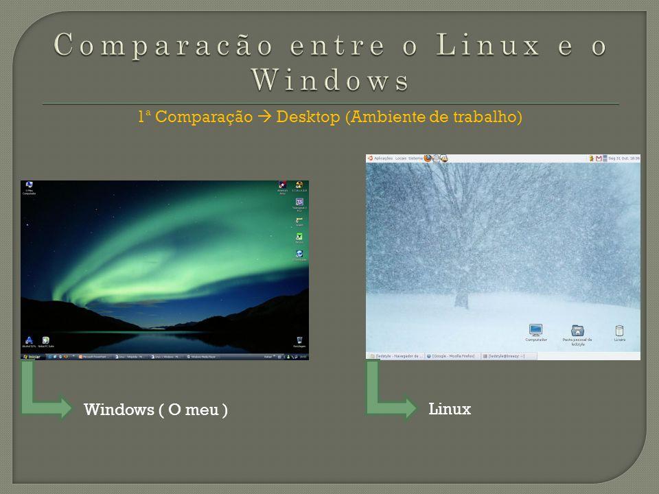 2ª Comparação Acesso à Internet Internet Explorer (Windows) Mozzila Firefox (Linux)