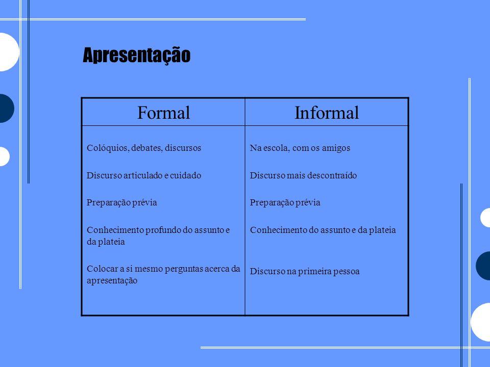 Apresentação FormalInformal Colóquios, debates, discursos Discurso articulado e cuidado Preparação prévia Conhecimento profundo do assunto e da platei