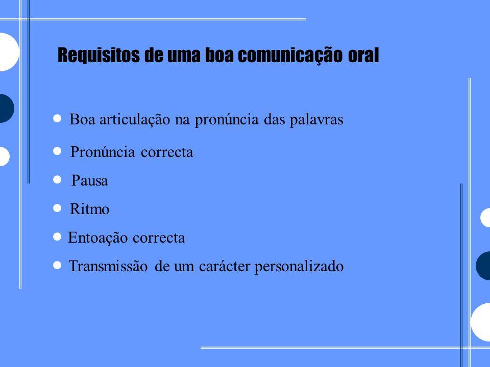 Requisitos de uma boa comunicação oral Boa articulação na pronúncia das palavras Pronúncia correcta Pausa Ritmo Entoação correcta Transmissão de um ca