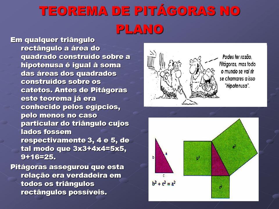 TEOREMA DE PITÁGORAS NO PLANO Em qualquer triângulo rectângulo a área do quadrado construído sobre a hipotenusa é igual à soma das áreas dos quadrados