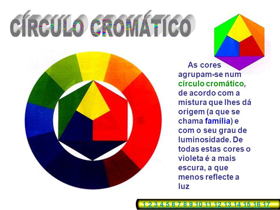 Se misturamos em proporções variáveis ou invariáveis, duas cores, uma primária e uma secundária, obtemos uma enorme variedade de cores, às quais chama