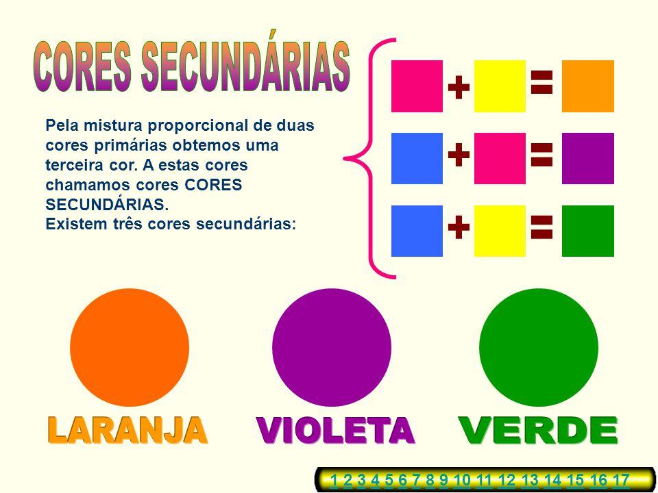 Através de estudos feitos, quanto à composição das cores, distinguiram-se três cores básicas. Estas cores existem em estado puro. A CORES PRIMÁRIAS Tê