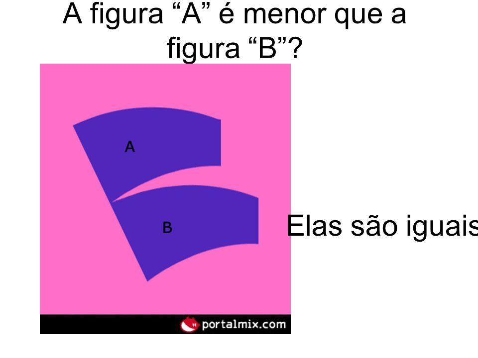 A figura A é menor que a figura B? Elas são iguais.
