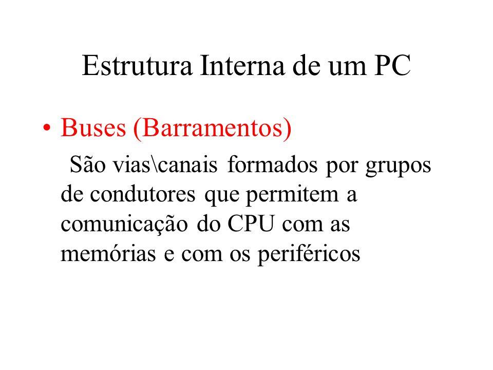 Estrutura Interna de um PC Buses (Barramentos) São vias\canais formados por grupos de condutores que permitem a comunicação do CPU com as memórias e c