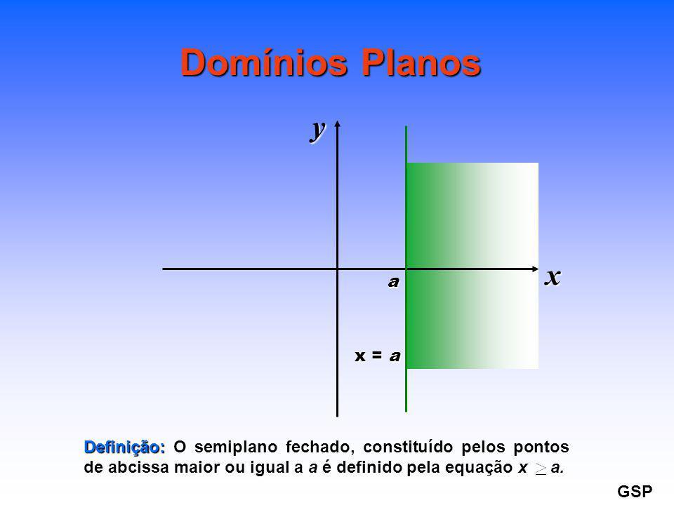 Domínios Planos x = a a x y Definição: O semiplano fechado, constituído pelos pontos de abcissa maior ou igual a a é definido pela equação x a. GSP