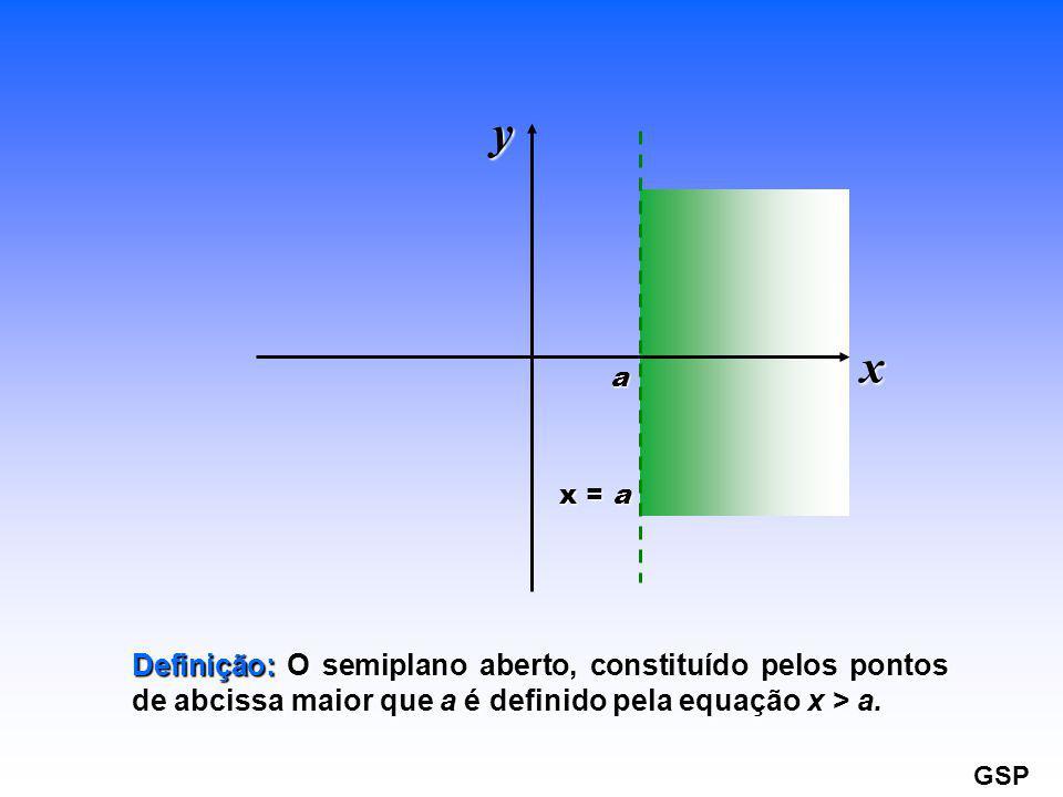 x = a a xy Definição: Definição: O semiplano aberto, constituído pelos pontos de abcissa maior que aé definido pela equação x > a. GSP
