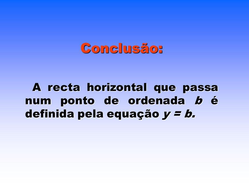 Conclusão: A recta horizontal que passa num ponto de ordenada b é definida pela equação y = b. A recta horizontal que passa num ponto de ordenada b é