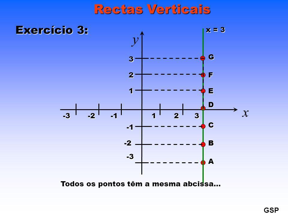 y = b b x y Definição: O semiplano fechado, constituído pelos pontos de ordenada menor ou igual a b é definido pela equação y b.
