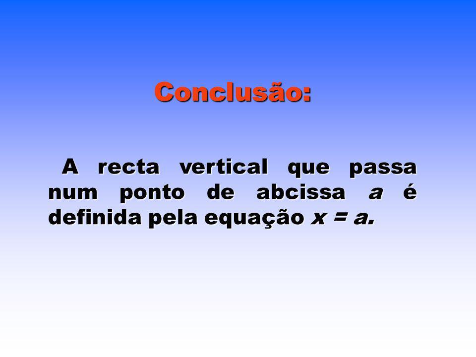 Bissectriz dos quadrantes ímpares A equação da recta representada é y = x.
