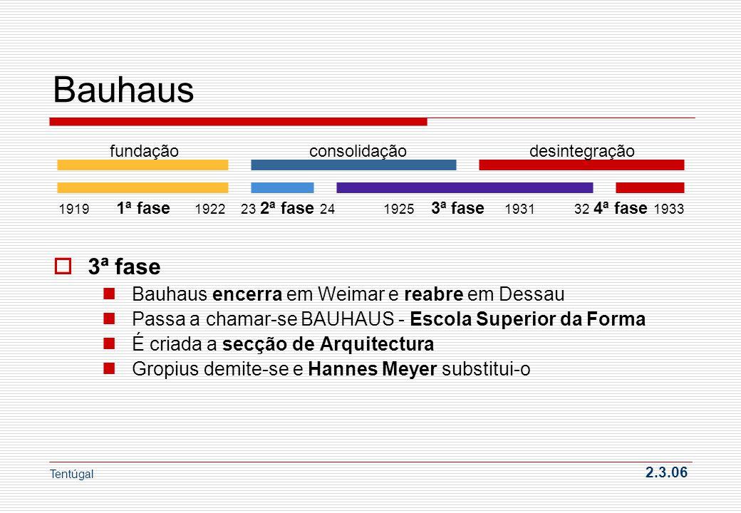 Bauhaus 3ª fase Bauhaus encerra em Weimar e reabre em Dessau Passa a chamar-se BAUHAUS - Escola Superior da Forma É criada a secção de Arquitectura Gr