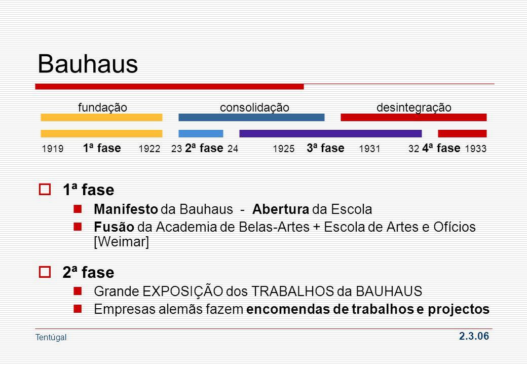 Bauhaus 1ª fase Manifesto da Bauhaus - Abertura da Escola Fusão da Academia de Belas-Artes + Escola de Artes e Ofícios [Weimar] 2ª fase Grande EXPOSIÇ