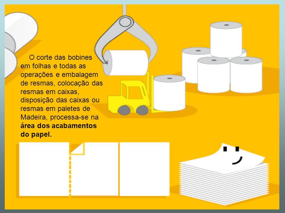 O corte das bobines em folhas e todas as operações e embalagem de resmas, colocação das resmas em caixas, disposição das caixas ou resmas em paletes d