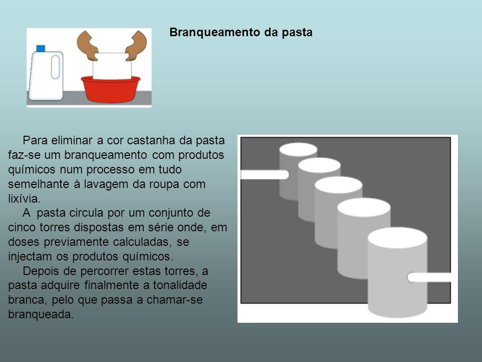 Branqueamento da pasta Para eliminar a cor castanha da pasta faz-se um branqueamento com produtos químicos num processo em tudo semelhante à lavagem d