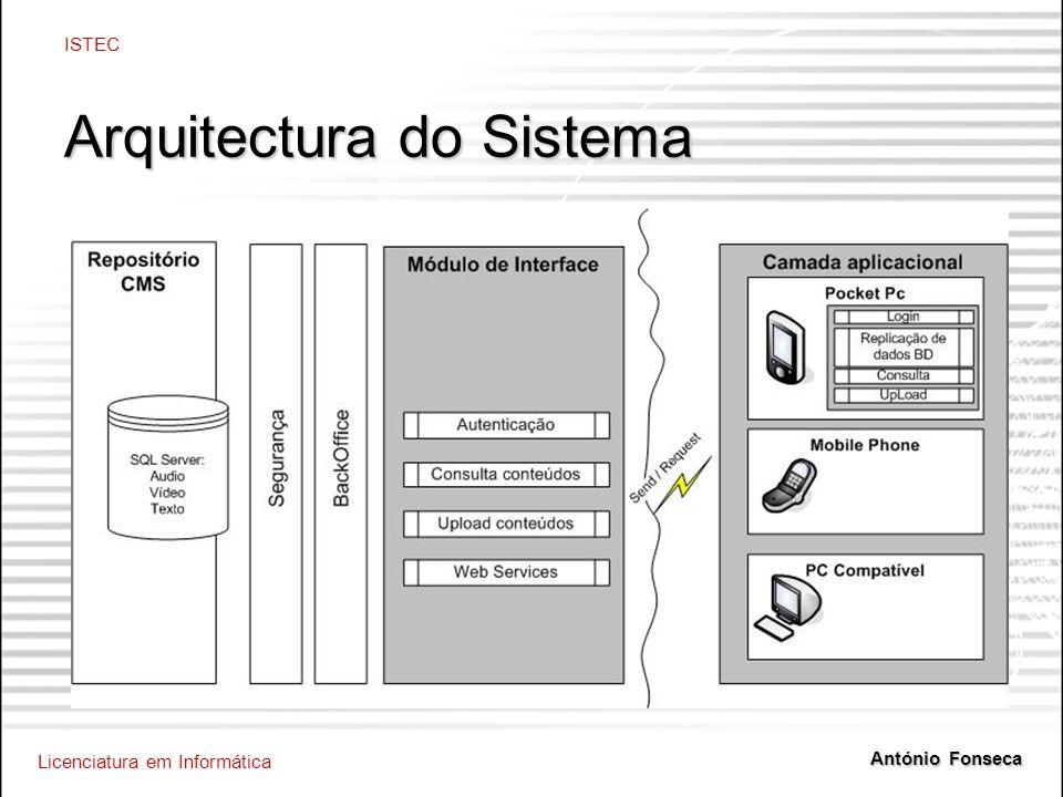 Licenciatura em Informática ISTEC António Fonseca Arquitectura do Sistema – cont.