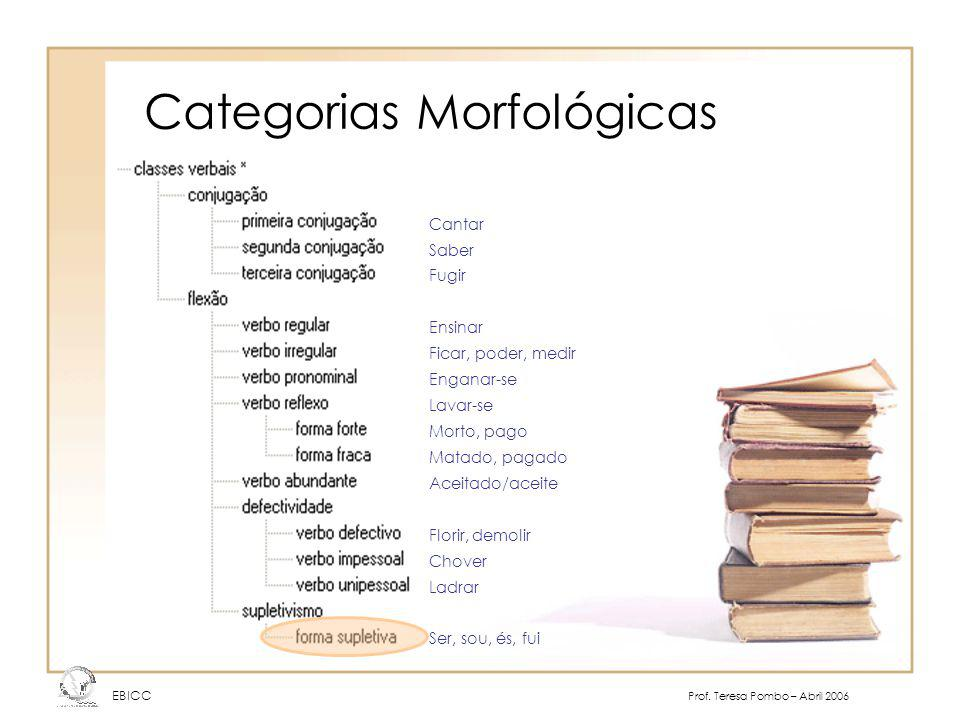 Categorias Morfológicas EBICC Prof. Teresa Pombo – Abril 2006 Cantar Saber Fugir Ensinar Ficar, poder, medir Enganar-se Lavar-se Morto, pago Matado, p