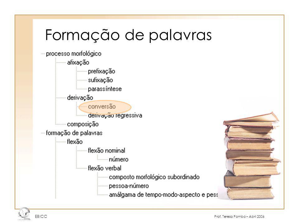 Formação de palavras EBICC Prof. Teresa Pombo – Abril 2006