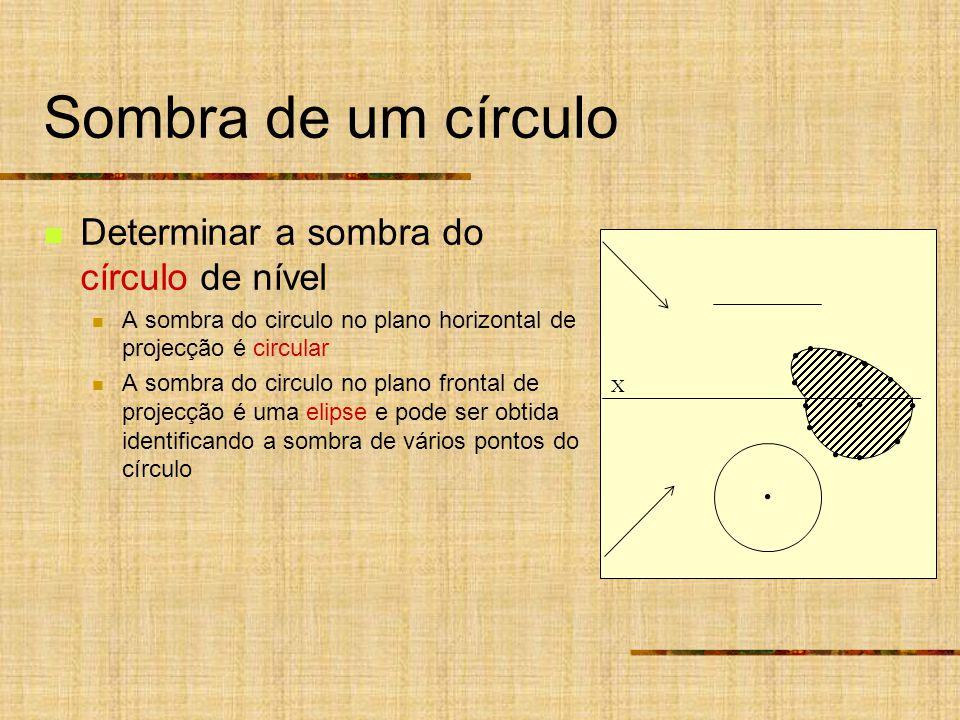 Sombra de um círculo X Determinar a sombra do círculo de nível A sombra do circulo no plano horizontal de projecção é circular A sombra do circulo no plano frontal de projecção é uma elipse e pode ser obtida identificando a sombra de vários pontos do círculo
