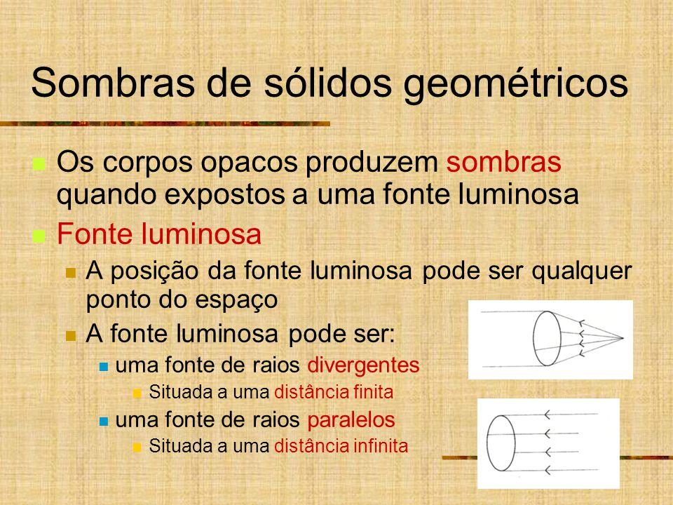 Sombra de um prisma Determinar a sombra de um prisma hexagonal com bases de nível As faces iluminadas são: AABB BBCC FFAA A base superior (ABCDEF) A linha separatriz é ABCCDEFFA A sombra produzida é limitada pela sombra da linha separatriz X A 1 Ds 1 As 2 Ds 1 Es 2 Cs 1 As 1 B 1 C 1 D 1 E 1 F 1 A1A1 A1A1 B1B1 C1C1 D1D1 E1E1 F1F1 B1B1 C1C1 D1D1 E1E1 F1F1 Bs 1 Es 1 Fs 1 Bs 1 Fs 2 Cs 1