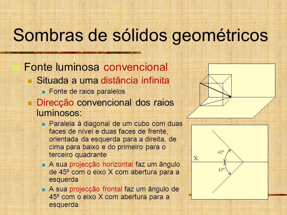 Sombras de sólidos geométricos Fonte luminosa convencional Situada a uma distância infinita Fonte de raios paralelos Direcção convencional dos raios luminosos: Paralela à diagonal de um cubo com duas faces de nível e duas faces de frente, orientada da esquerda para a direita, de cima para baixo e do primeiro para o terceiro quadrante A sua projecção horizontal faz um ângulo de 45º com o eixo X com abertura para a esquerda A sua projecção frontal faz um ângulo de 45º com o eixo X com abertura para a esquerda X 45º